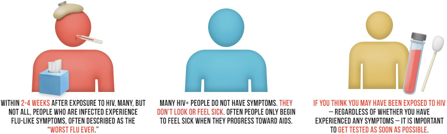 early signs of hiv in men women